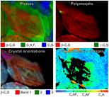 Concatenation-Raman-Spectroscopy