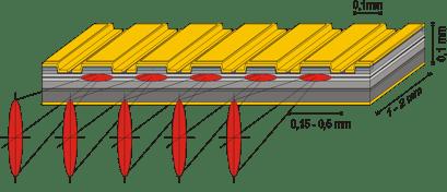 Laser Diode Bar