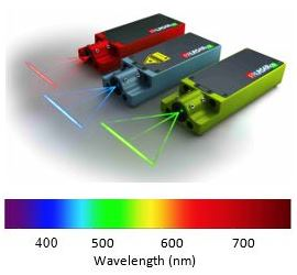 Machine Vision Modules Spectrum Line-1