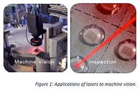 Machine Vision Setup Integrated Application
